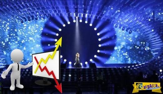 Εurovision 2015 - Στοιχήματα: Ανεβαίνει η Ελλάδα μετά την εξαιρετική πρώτη πρόβα!
