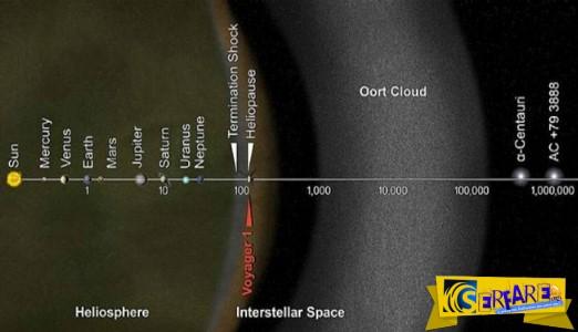 Κάτι επηρεάζει το ηλιακό μας σύστημα και κανείς δεν ξέρει τι είναι!