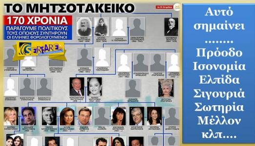 Οικογένεια Μητσοτάκη: Μια αιωνόβια ρουφήχτρα κρατικού χρήματος!