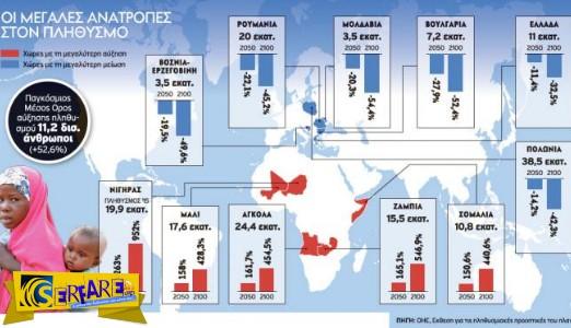 Σε 35 χρόνια θα αλλάξει ο χάρτης του παγκόσμιου πληθυσμού!