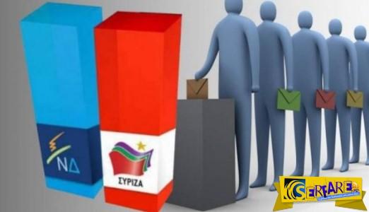 Δημοσκοπήσεις Εκλογές 2015: Τι δείχνουν τα πρώτα στοιχεία των γκάλοπ που «τρέχουν»