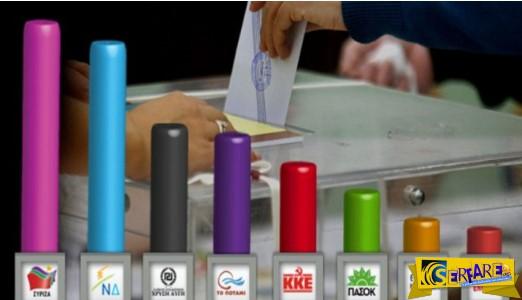 Εκλογές 2015: Τι λένε οι 3 πρώτες δημοσκοπήσεις - φωτιά. Εκπλήξεις στην κάλπη ...