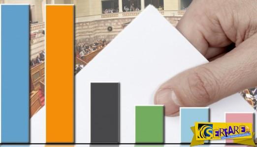 Δημοσκόπηση Bild Εκλογές 2015: Πονοκέφαλος ΣΥΡΙΖΑ, πόσο παίρνουν ΝΔ και Λαϊκή Ενότητα