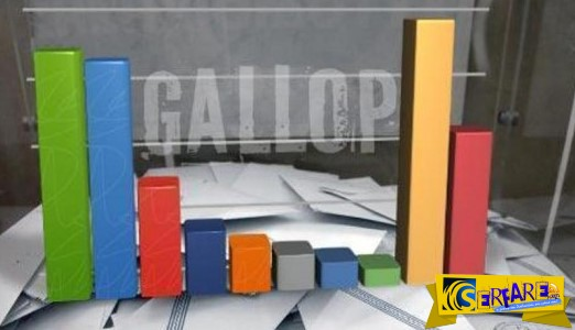 Δημοσκοπήσεις, Εκλογές 2015: Μάχη σώμα με σώμα ΣΥΡΙΖΑ – ΝΔ. Ποιο κόμμα εκτός Βουλής
