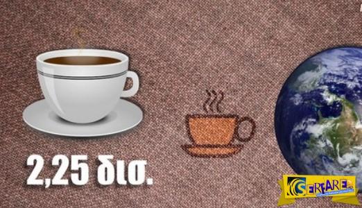 9 Πράγματα που ίσως δεν γνωρίζατε για τον Καφέ!