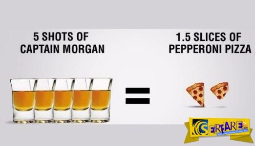 Σε τι ποσότητα φαγητού αντιστοιχούν τα αλκοολούχα που καταναλώνετε; Θα εκπλαγείτε ...