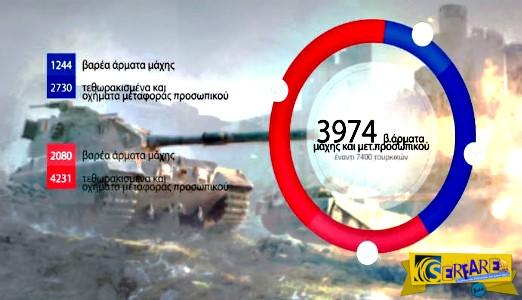 Η ισορροπία στρατιωτικών δυνάμεων Ελλάδας-Τουρκίας σε αριθμούς!