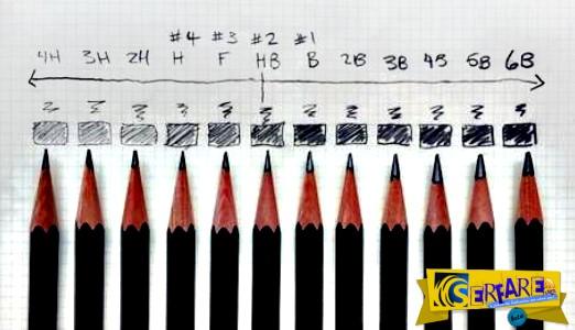 Τι σημαίνουν τα νούμερα πάνω στα μολύβια; Και γιατί το Νο 2 είναι το πιο δημοφιλές από αυτά;