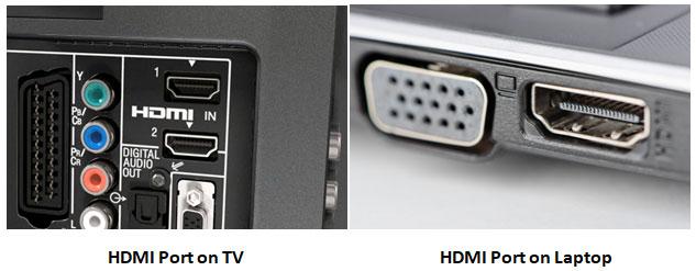 Πως μπορώ να κάνω την τηλεόραση μου Smart TV